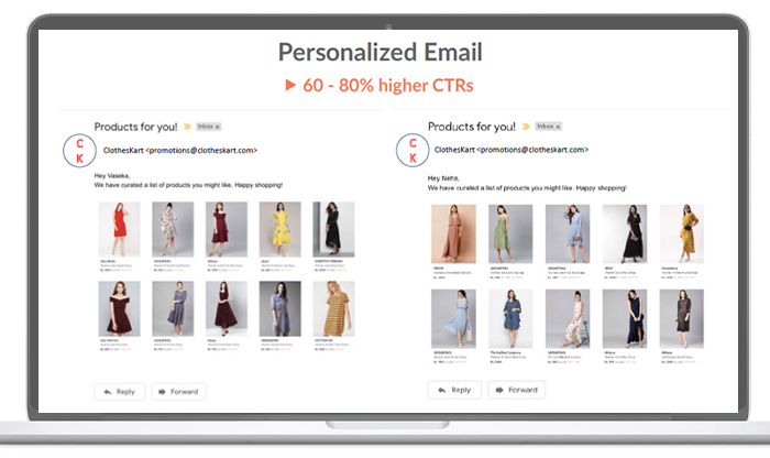 predictive product recommendations across channels