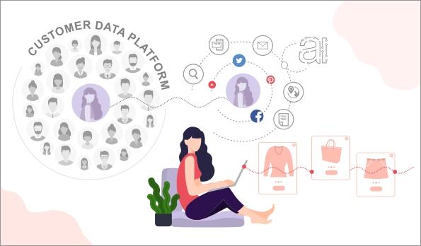 How Customer Data Platforms can Power D2C Brands Deliver Omnichannel Personalization