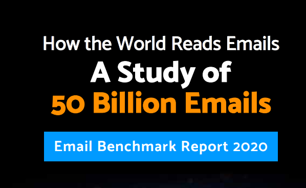 Netcore Email Benchmark Report