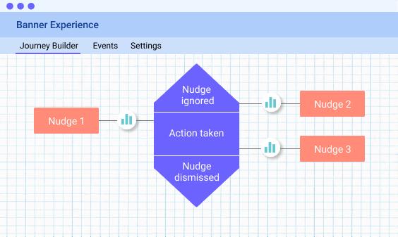An interface that powers segmentation