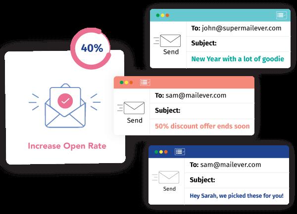 Predict open rates before sending